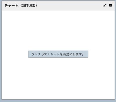 BitMEXチャート画面の使い方